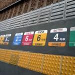 insolites du Japon - De quoi en perdre son latin pour trouver la bonne voiture